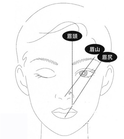 简妆的正确步骤